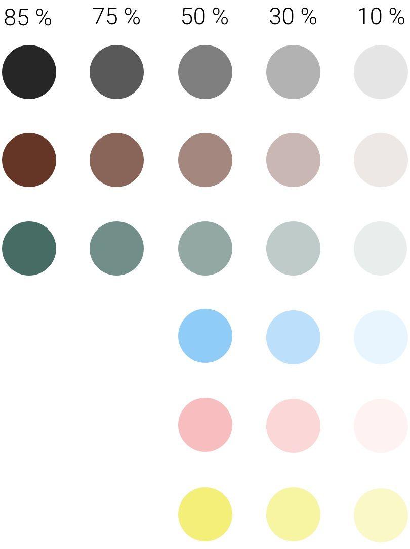 Permanente Tönung - Farben und Tönungsintensitäten
